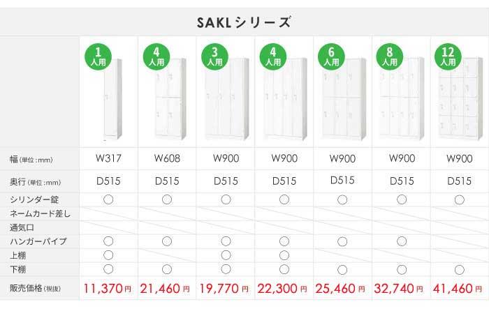 ルキットの最安値組み立てロッカー SAKLシリーズ
